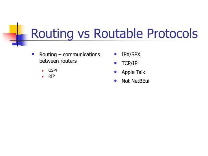 Routing – communications between routers