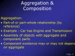 aggregation composition