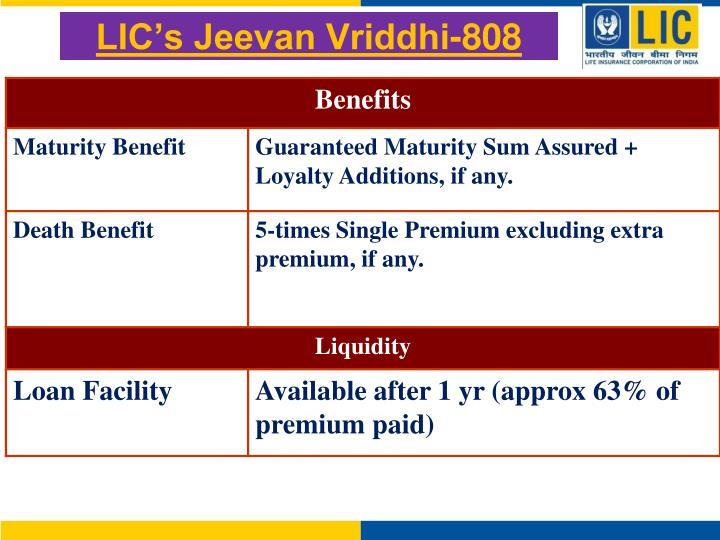 LIC's Jeevan Vriddhi-808