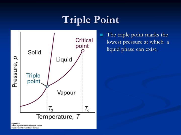 Triple Point