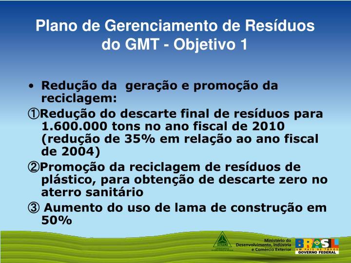 Plano de Gerenciamento de Resíduos