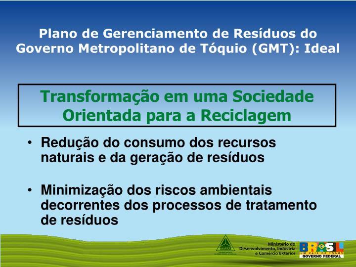 Plano de Gerenciamento de Resíduos do Governo Metropolitano de Tóquio (GMT): Ideal