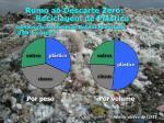 rumo ao descarte zero reciclagem de pl stico