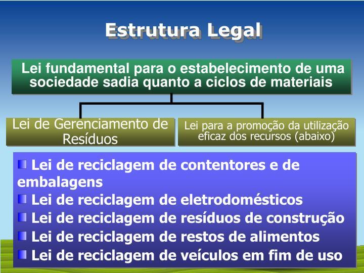 Lei fundamental para o estabelecimento de uma sociedade sadia quanto a ciclos de materiais
