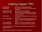 indeling mappen tmo1