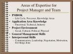 areas of expertise for project manager and team