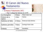 el canon del nuevo testamento