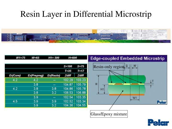 Resin Layer in Differential Microstrip