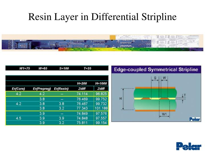 Resin Layer in Differential Stripline