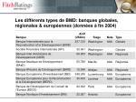 les diff rents types de bmd banques globales r gionales europ ennes donn es fin 2004