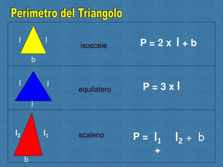 Perimetro del Triangolo