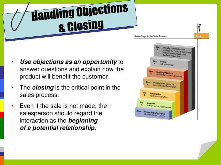 Handling Objections     & Closing
