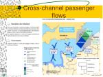 cross channel passenger flows