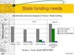 state funding needs