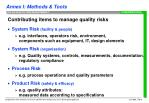 contributing items to manage quality risks