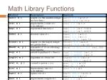 math library functions2