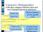 categories dialogpunkte