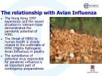 the relationship with avian influenza