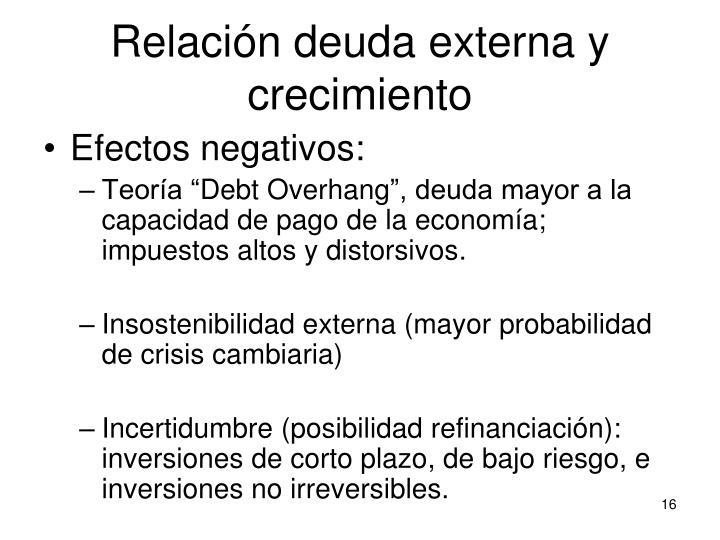 Relación deuda