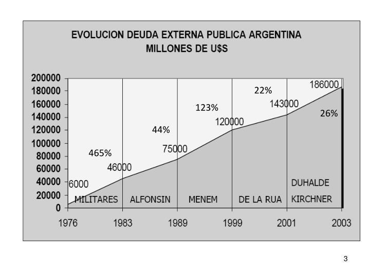 Deuda p blica externa y crecimiento econ mico 1336363