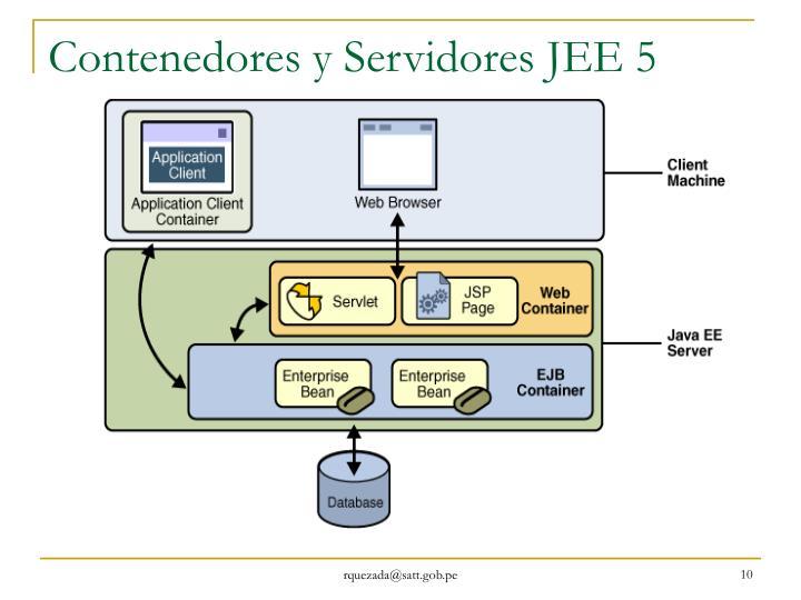 Contenedores y Servidores JEE 5