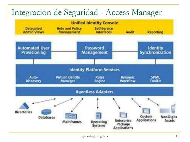 Integración de Seguridad - Access Manager