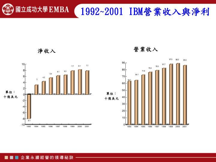 1992~2001 IBM