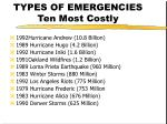 types of emergencies ten most costly