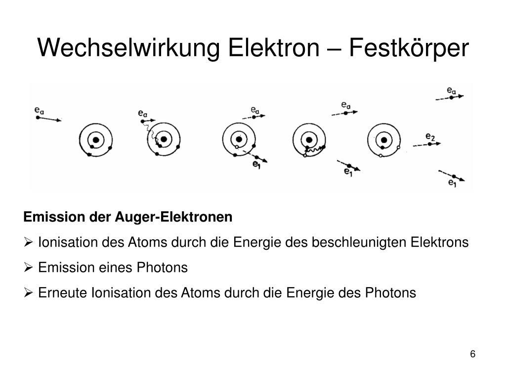 ppt wechselwirkung elektron festk rper powerpoint. Black Bedroom Furniture Sets. Home Design Ideas