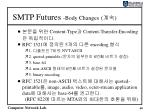 smtp futures body changes3