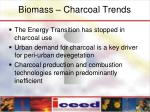 biomass charcoal trends
