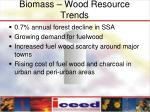 biomass wood resource trends