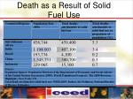 death as a result of solid fuel use