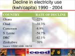 decline in electricity use kwh capita 1990 2004