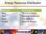 energy resource distribution