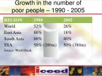 growth in the number of poor people 1990 2005
