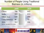 number of people using traditional biomass in millions