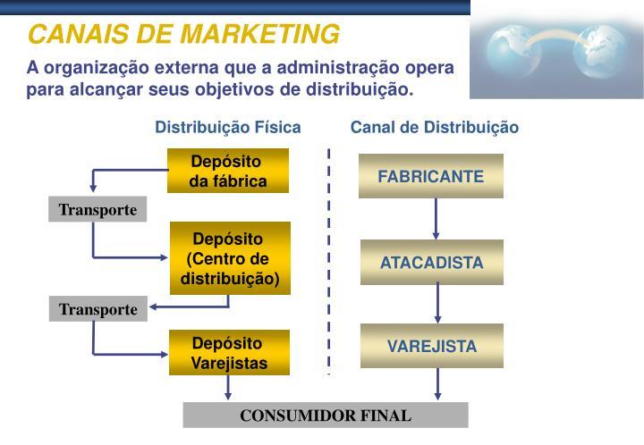 CANAIS DE MARKETING