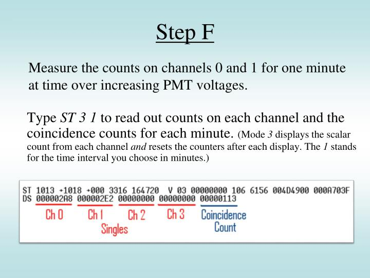 Measure the counts on channels 0 and 1 for one minute