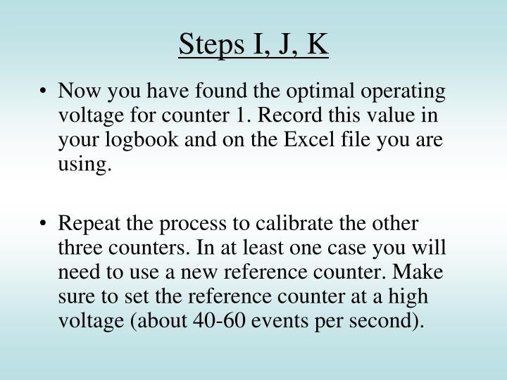 Steps I, J, K