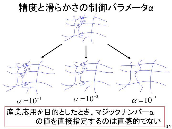 精度と滑らかさの制御パラメータ