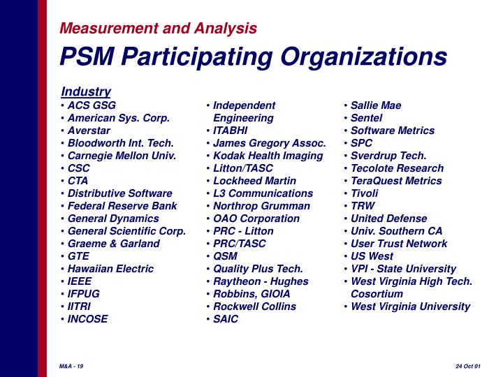 PSM Participating Organizations