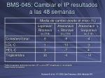bms 045 cambiar el ip resultados a las 48 semanas