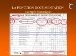 la fonction documentation exemple historique