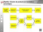 plantilla volumen de producto en toneladas o porcentajes