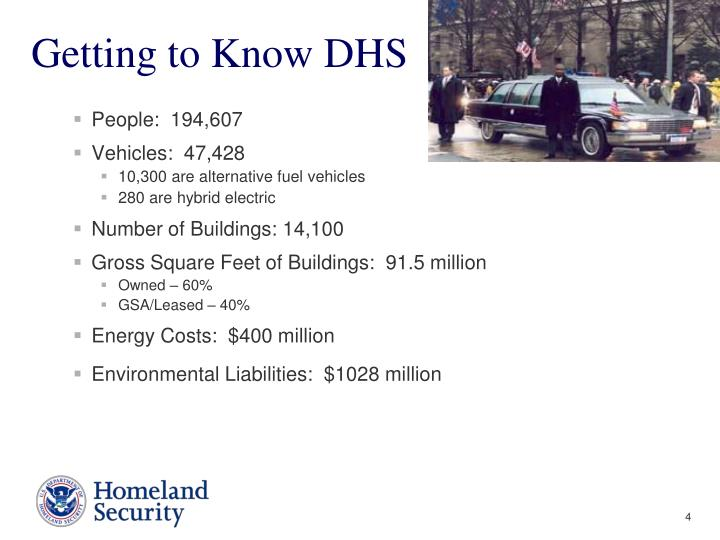 Getting to Know DHS