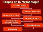 etapas de la metodolog a