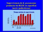 supervivencia de k pneumoniae productor de blee en superficie inerte poliestireno