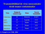 transmisibilidad de virus nosocomiales desde manos contaminadas