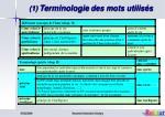 1 terminologie des mots utilis s1
